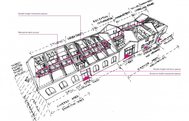 Development sketch of heritage building workspace